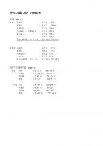 jyosei_information